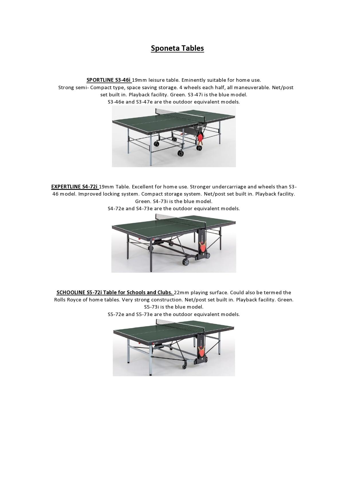 Sponeta Table Sales